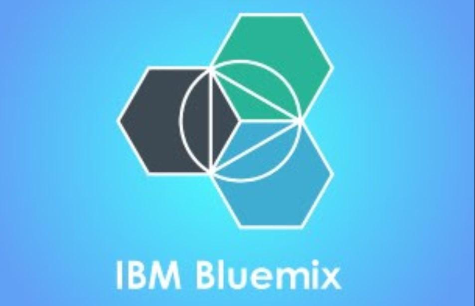 Backlink ibm cloud
