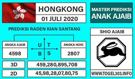 Prediksi Angka Main Togel Hongkong HK Rabu