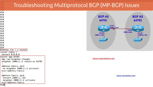 Troubleshooting MultiProtocol BGP(MP-BGP) Issues | Best Cisco CCNA