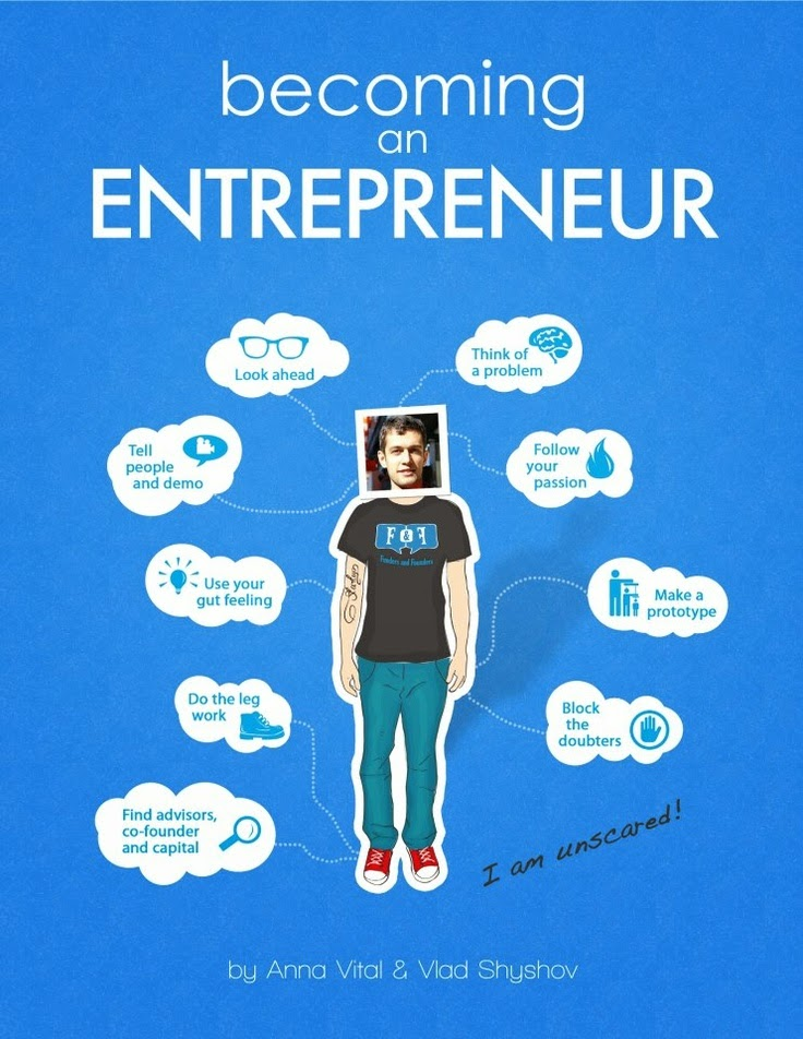 The 10 Best Entrepreneur Books for 2020 | My Millennial Guide