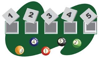 cinco bolas numeradas de um a cinco