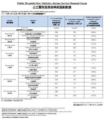 http://gia.info.gov.hk/general/201802/20/P2018022000249_278644_1_1519090442798.pdf
