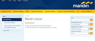 lowongan kerja bank mandiri 2017