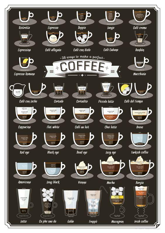 újhullámos kávézók