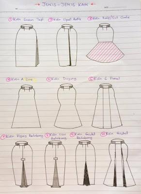 Jenis- Jenis Kain  jenis kain untuk dress jenis jenis kain chiffon jenis kain cotton jenis kain baju kurung jenis kain moss crepe jenis kain kapas jenis kain tudung jenis kain baju melayu Bridesmaid
