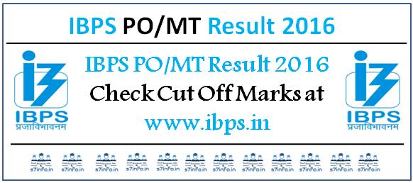 IBPS PO Mains Result 2016