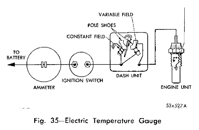 dashboard / temperature gauge | chrysler windsor 1957 on 1993 dodge  dakota ignition wiring diagram,