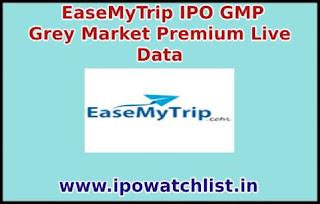 EaseMyTrip ipo GMP
