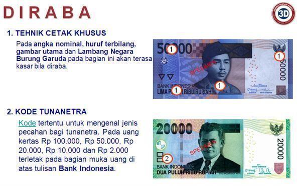 Gambar  Mencermati uang melalui diraba
