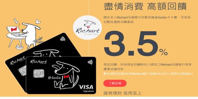 國外網站用外幣刷卡購物,要哪種信用卡、如何處理,匯率+手續費才能最划算?