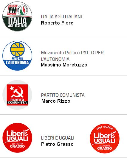 Elezioni politiche 2018 tutti i partiti i simboli e i for Elenco politici italiani
