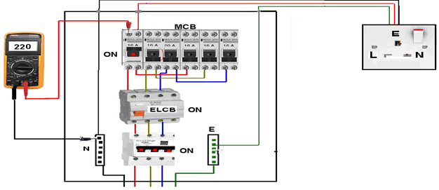 سلسلة دروس اكتشاف الأعطال الكهربائية فى المنزل وإصلاحها(الجزء الأول)