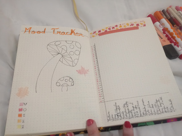 mood traker mushrooms
