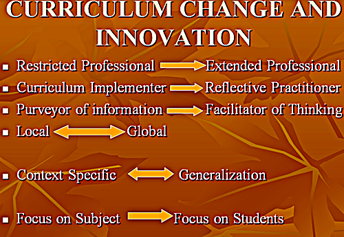 Concept of Curriculum Change and Innovation