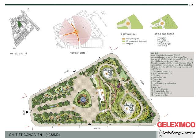Công viên The Green Daisy