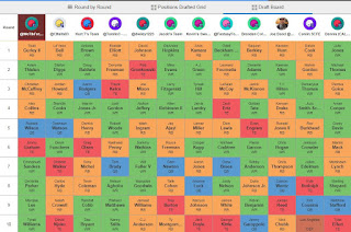 Fantasy Football Industry Experts Mock Draft