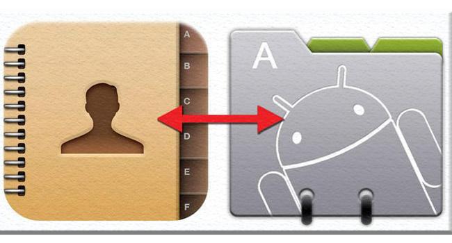 Android Telefon Rehberi Nasıl Yedeklenir?