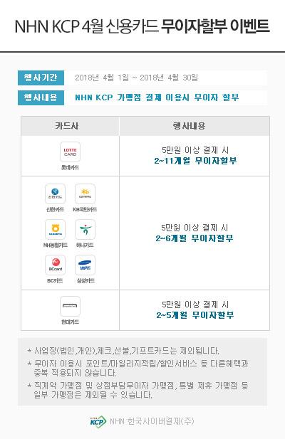 [NHN KCP] 2018년 4월 카드사 무이자할부 이벤트 안내
