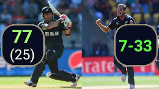 New Zealand vs England 9th Match ICC Cricket World Cup 2015 Highlights