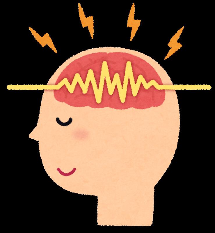 図:脳の可塑性