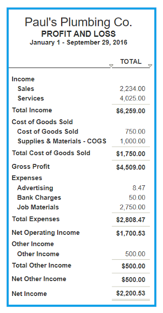 Profit and loss report In Quickbooks