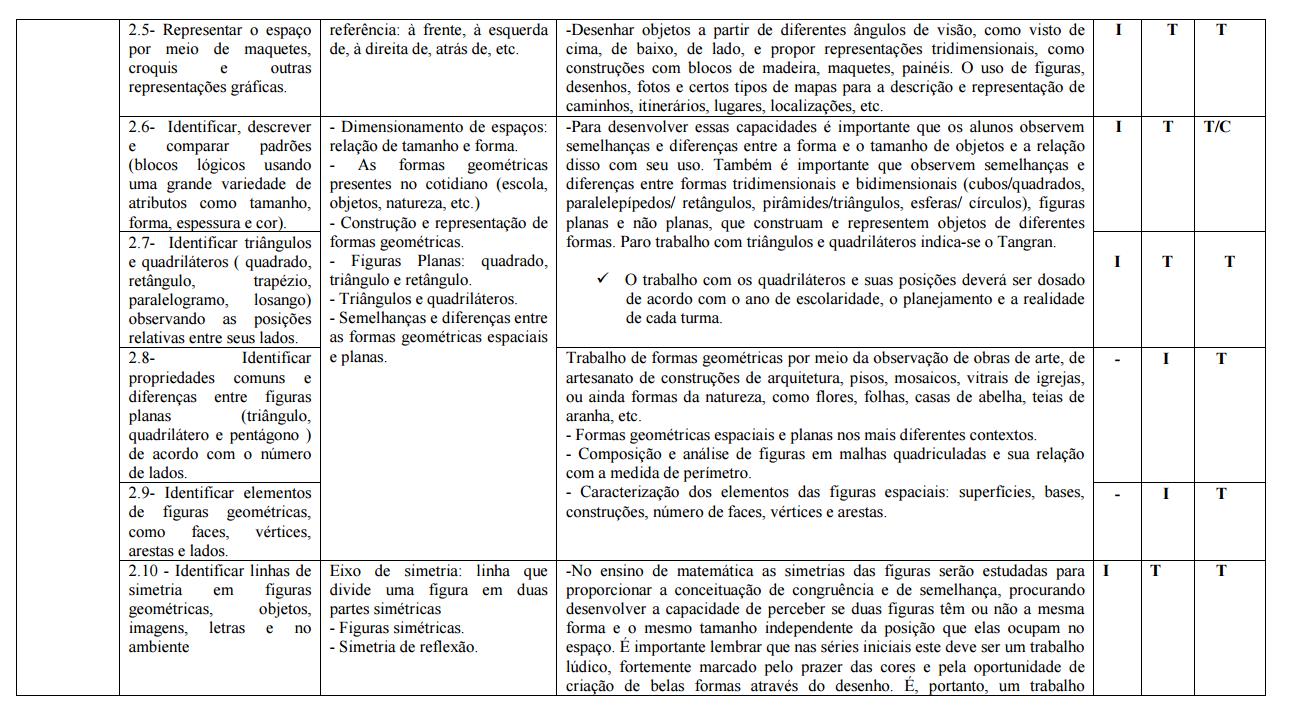 Suficiente PROPOSTA CURRICULAR DE MATEMÁTICA 1º 2º E 3º ANO ENSINO  EG11