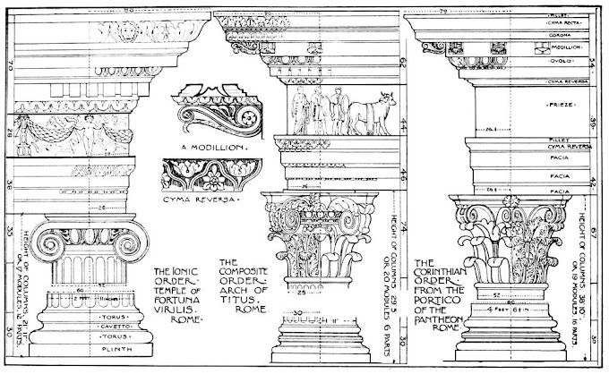 What are some characteristics of Roman architecture? - Ancient Roman Architecture Examples