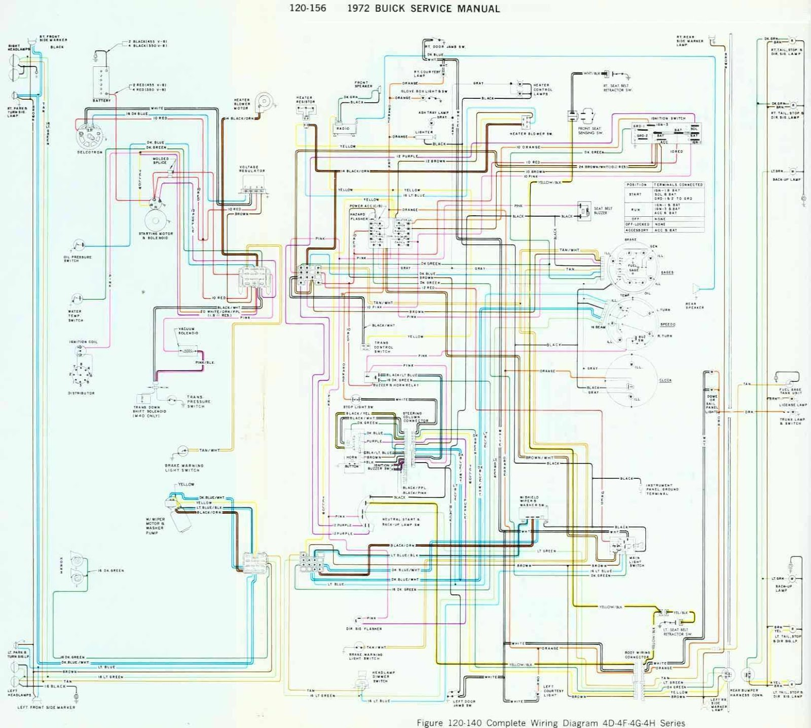 Buick 1972 Complete Wiring Diagram for 4D4F4G4H Series | All about Wiring Diagrams