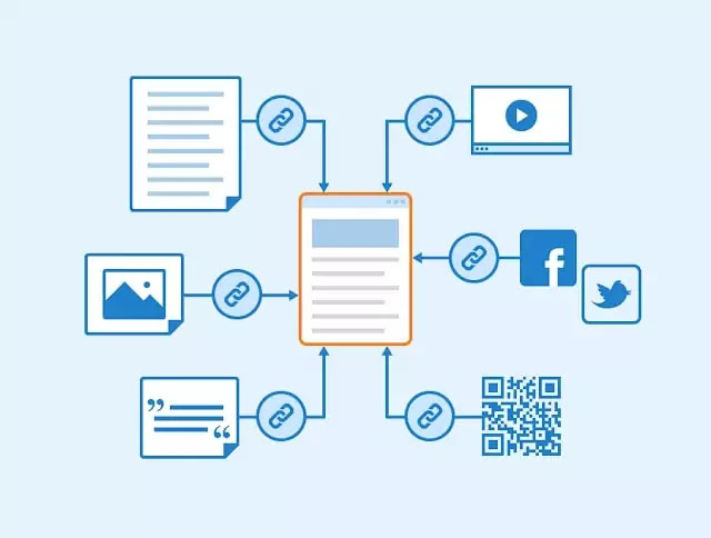 Concepts of ORM in Digital Marketing