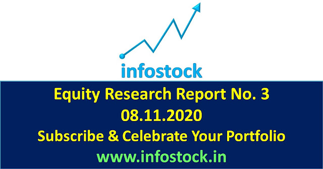 Fundamental Research of Nifty Stocks