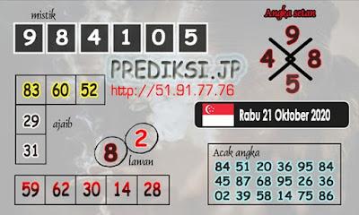 Kode syair Singapore Rabu 21 Oktober 2020 185
