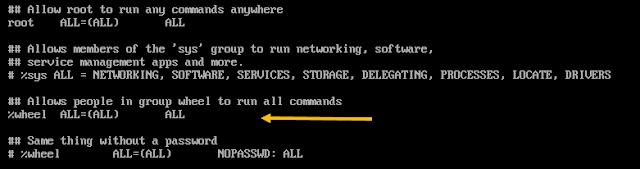 visudo in Linux