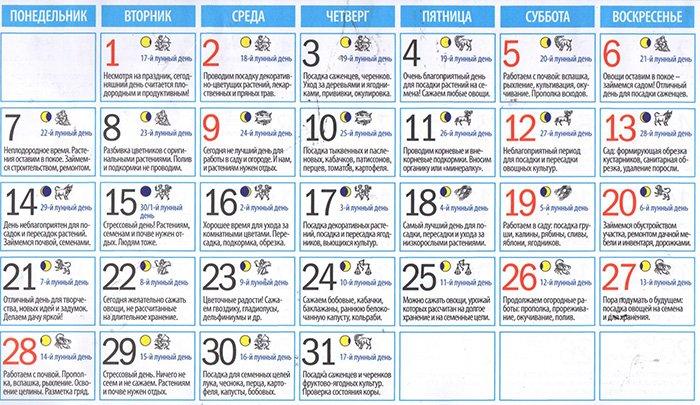Подробный лунный календарь на декабрь 2020 года