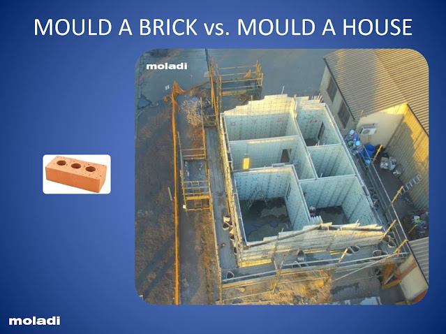 moladi cost of construction compared to 3D printing cost