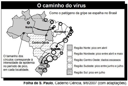 ENEM 2007: No mapa a seguir, descreve-se a disseminação do vírus da gripe no Brasil, em 2007.