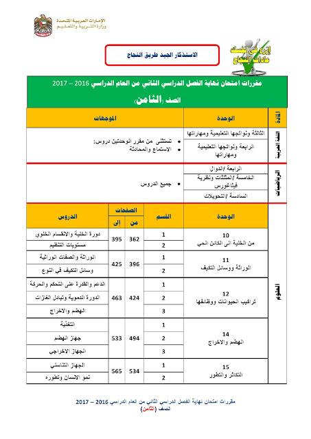 مقررات امتحان نهاية الفصل الدراسي الثاني الصف الثامن 2016-2017