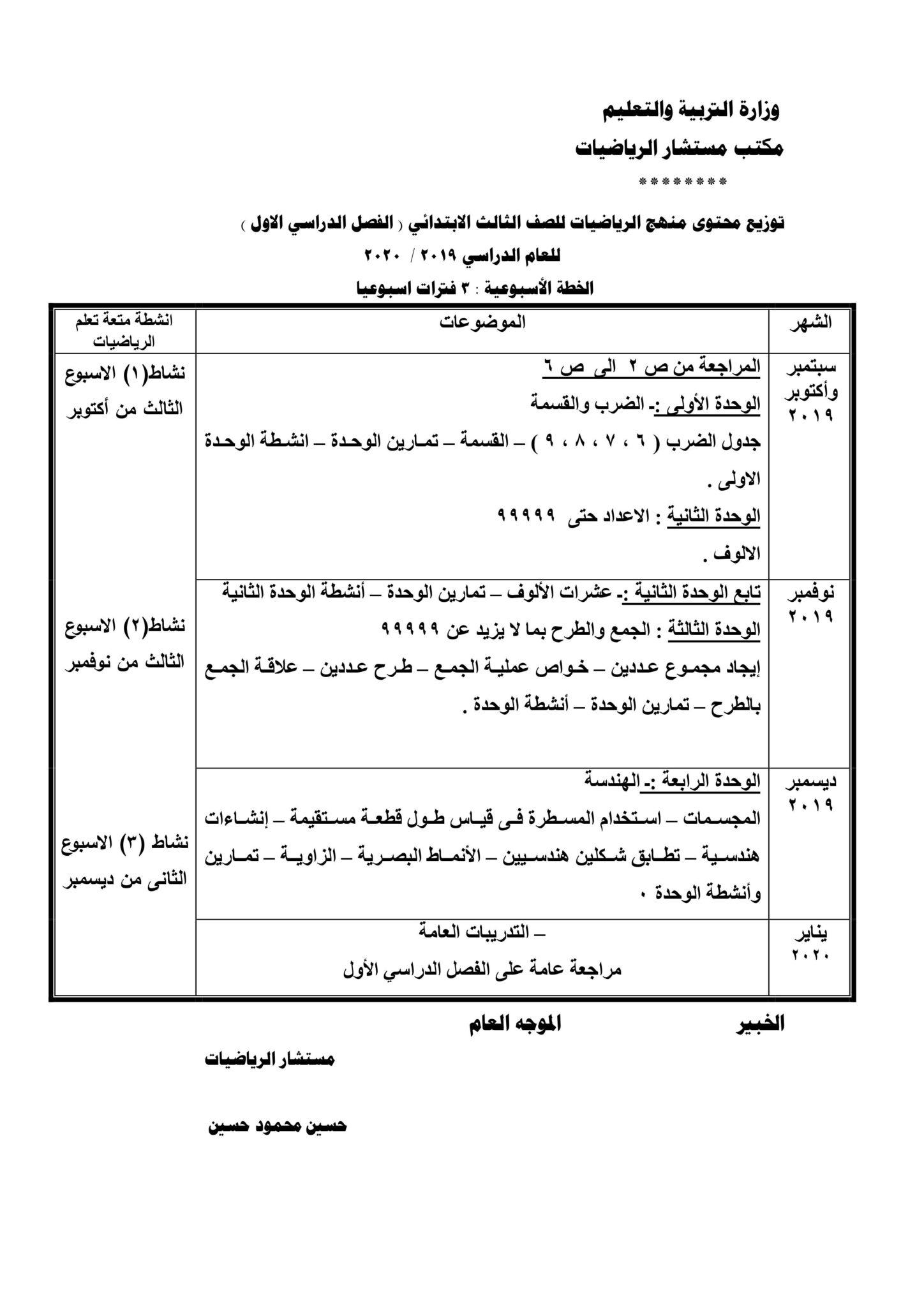 توزيع منهج الرياضيات للصف الأول الإبتدائي لعام 2021