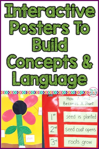 Use interactive posters to keep students engaged, build language and cover core topics. These ideas are perfect for special education classrooms, speech therapy and early elementary classes.