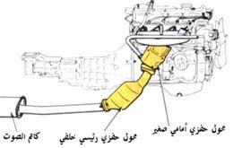 محرك يستخدم محرك حفاز صغير مع محول حفاز رئيسي