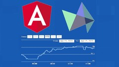 Stocks and Currency Visualization in Angular 9.x