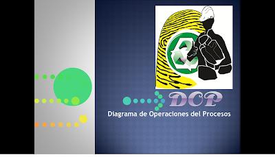 Digrama del proceso de Operaciones (DOP) : Caso Práctico en el Ensamble de un Horno a Gas