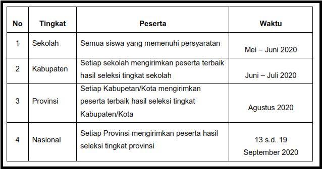 DOWNLOAD JUKLAK JUKNIS FLS2N SMP/MTs TAHUN 2020