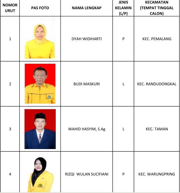 1 Dyah Widiharti, 2 Budi Maskuri, 3 Wahid Hasyim SAg, 4 Rizqi Wulan Sucifiani, 5 Mis Ujiyanti, 6 Niken Larasati