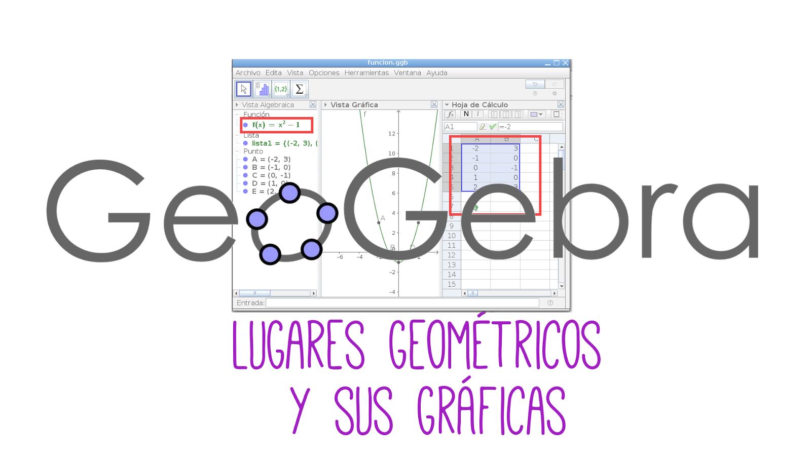 Lugares geométricos y sus gráficas - Geometría Analítica con GeoGebra