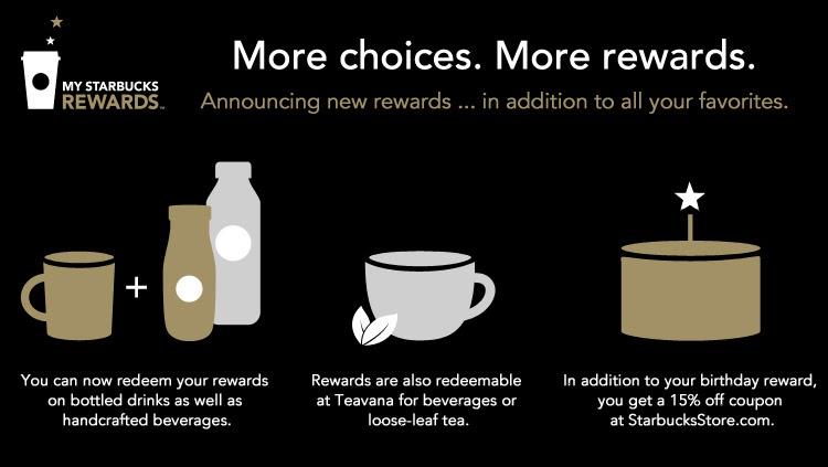 News Starbucks Loyalty Program Changes Brand Eating