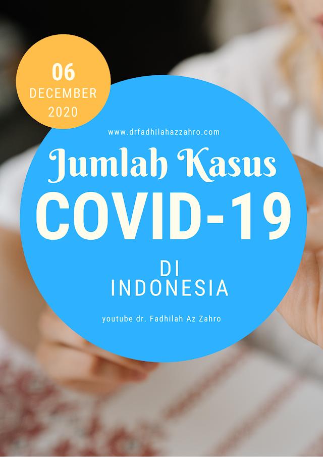 (6 Desember 2020) Jumlah Kasus Covid-19 di Indonesia