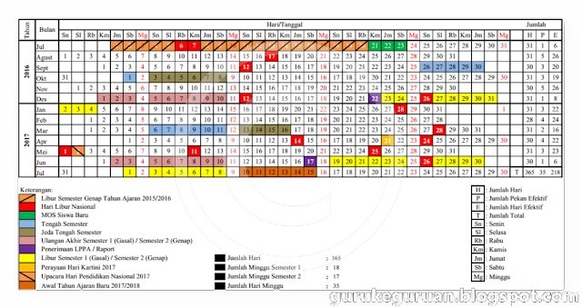 Download Kalender Pendidikan TK/PAUD 2016/2017
