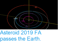 https://sciencythoughts.blogspot.com/2019/03/asteroid-2019-fa-passes-earth.html