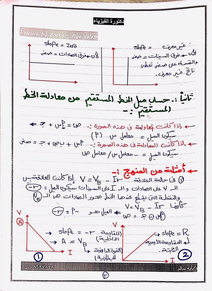 7 ورقات مهمين جدا لمسألة الرسم البياني اللي لازم تيجي أساسية فكل امتحان فيزياء للثانوية 3