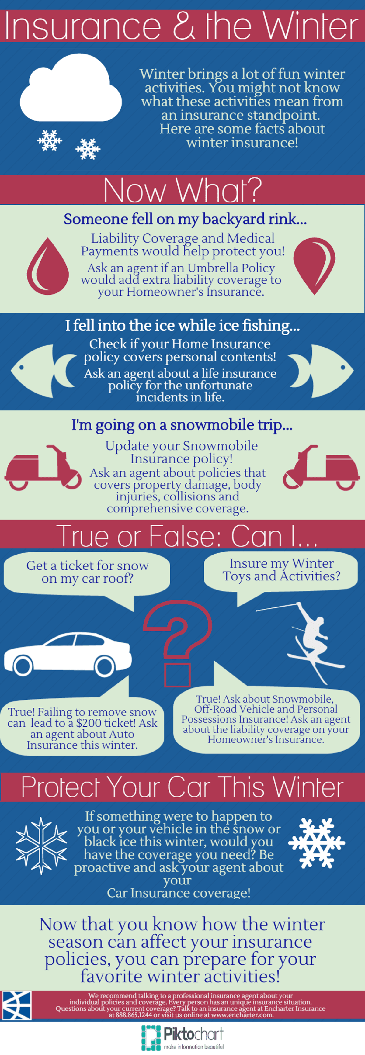 winter-insurance-infographic